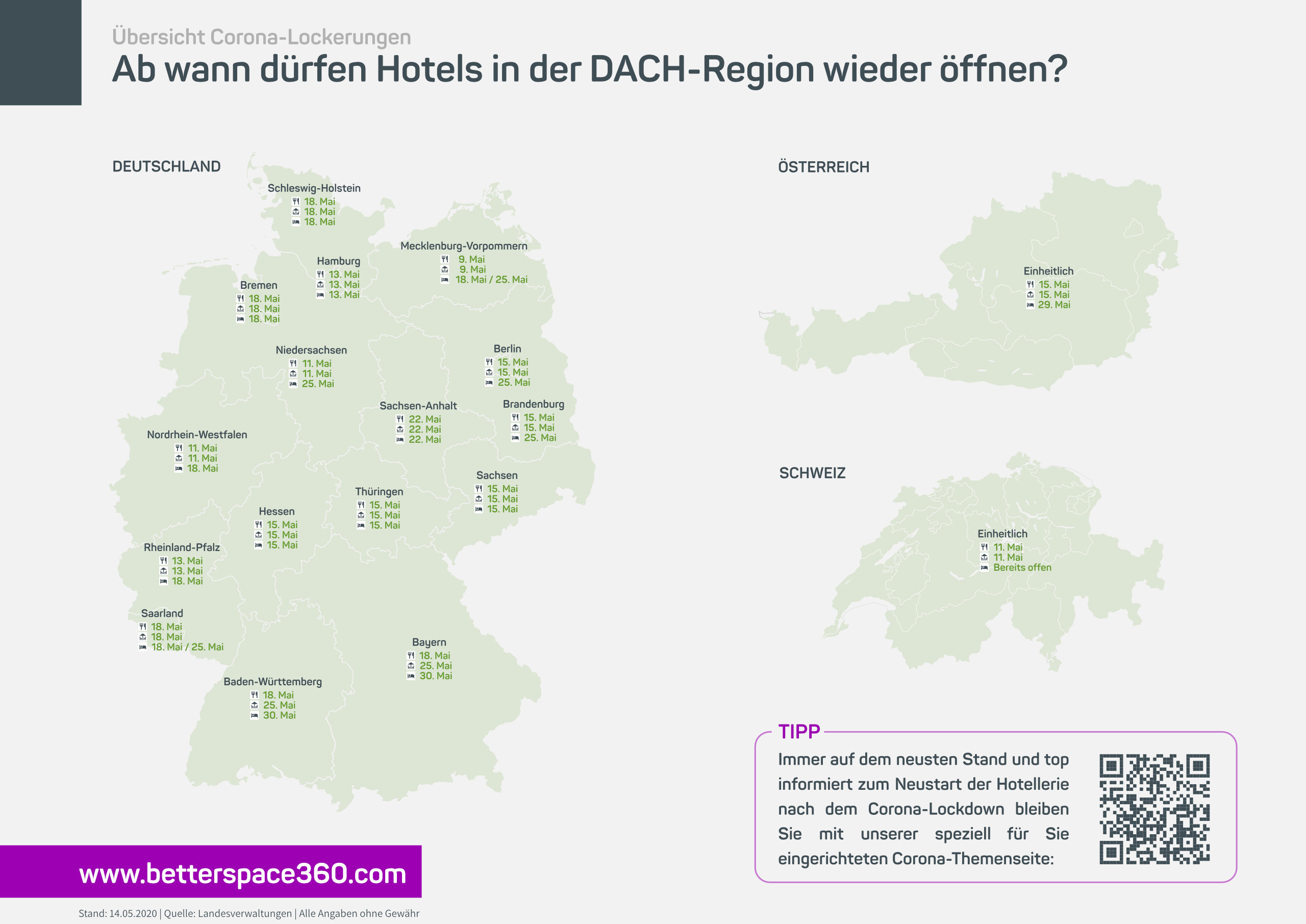 Hilfe zur Hotel-Wiedereröffnung | Betterspace (Deutschland)